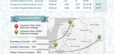 Full 2011 Seattle Cesarean Rates